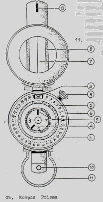 Kompas Prisma 1