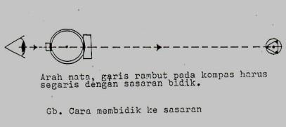Kompas Prisma 2